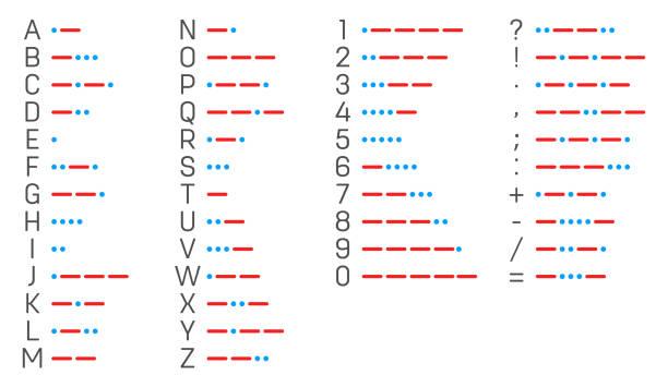 Vector Stock  Morse key Clipart Illustration gg62017568