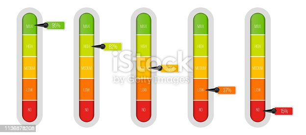 istock Creative vector illustration of level indicator meter with percentage units isolated on transparent background. Art design progress bar template. Abstract concept graphic slider infographic element 1136878208
