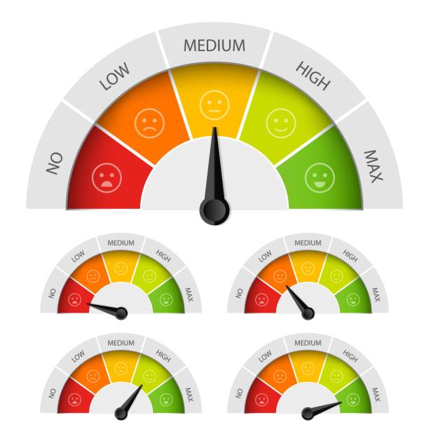 Creative vector illustration of rating customer satisfaction meter. Different emotions art design from red to green. Abstract concept graphic element of tachometer, speedometer, indicators, score Creative vector illustration of rating customer satisfaction meter. Different emotions art design from red to green. Abstract concept graphic element of tachometer, speedometer, indicators, score. gauge stock illustrations