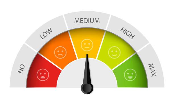 illustrazioni stock, clip art, cartoni animati e icone di tendenza di illustrazione vettoriale creativa del misuratore di soddisfazione del cliente di valutazione. diverse emozioni design artistico dal rosso al verde. concetto astratto elemento grafico di contagiri, tachimetro, indicatori, punteggio - rabbia emozione negativa