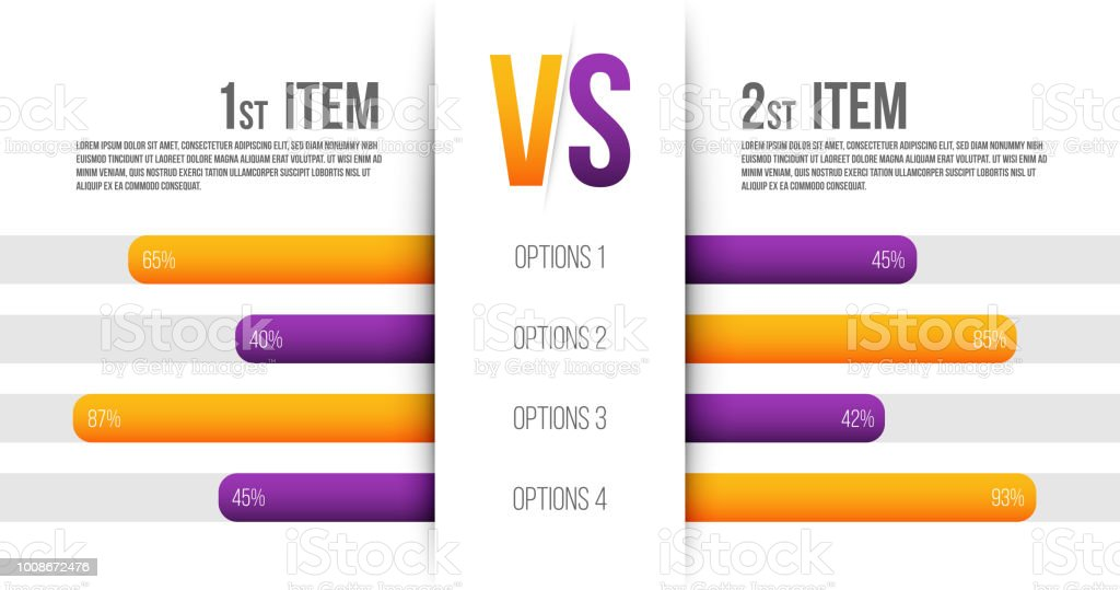 Creative vector illustration of service comparison table isolated on transparent background. Art design. Product info with description indicators. Abstract concept graphic bars infographic element - Векторная графика Баннер - знак роялти-фри