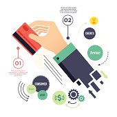 Flat style info graphic illustration. Hand holding credit card.