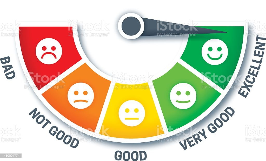 Credit Rating and Service Rating Scale vector art illustration