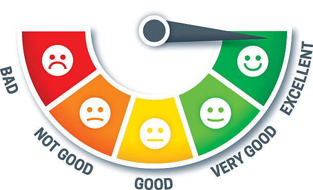 credit rating and service rating scale - credit score stock illustrations, clip art, cartoons, & icons