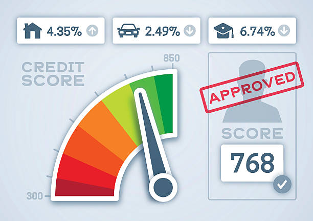 credit score and credit rating - credit score stock illustrations, clip art, cartoons, & icons