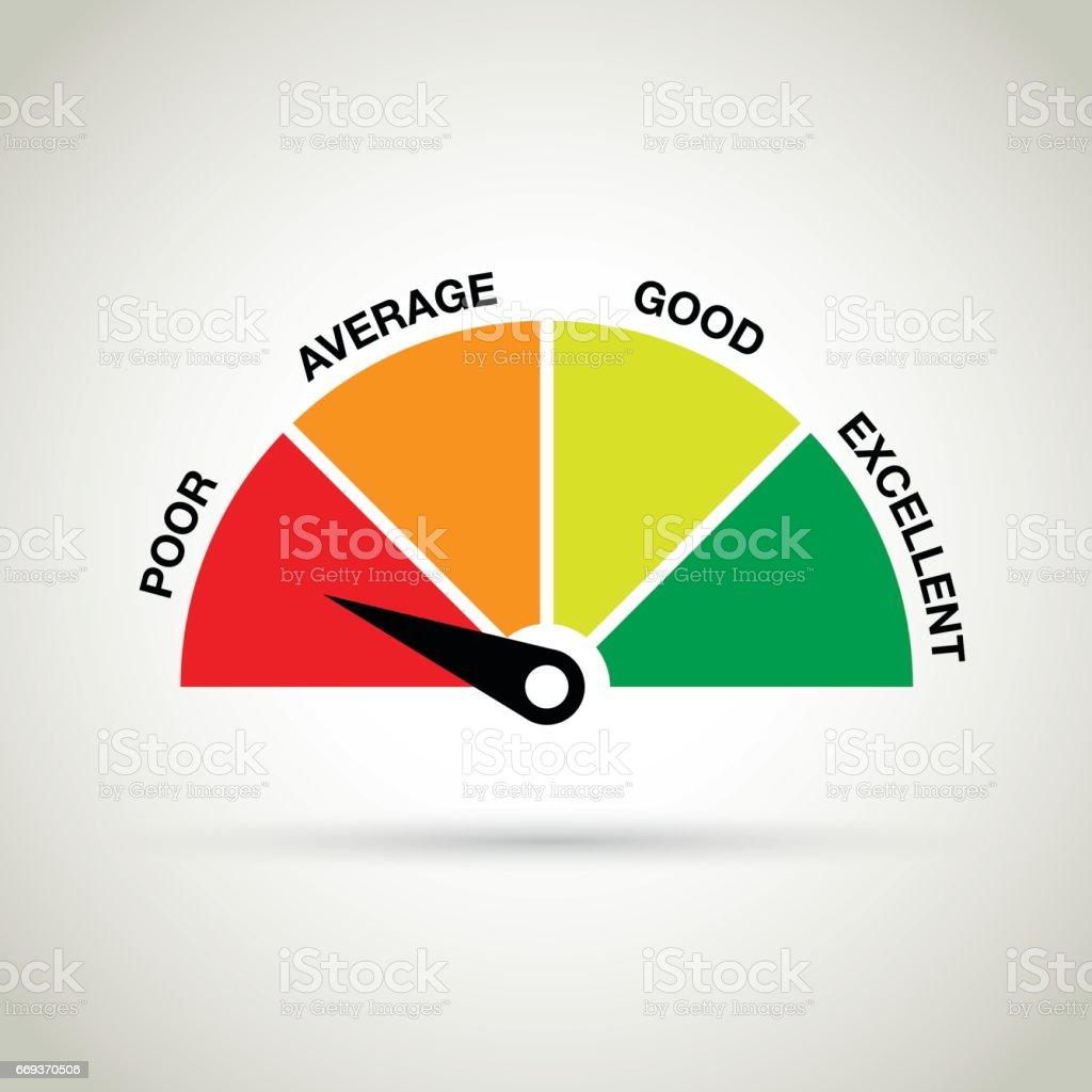 credit score gauge vector art illustration
