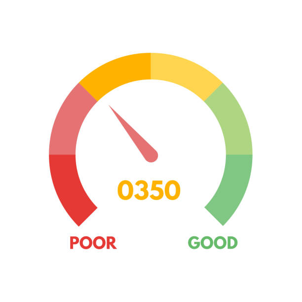 credit score gauges. minimum and maximum concept. vector illustration. - credit score stock illustrations, clip art, cartoons, & icons