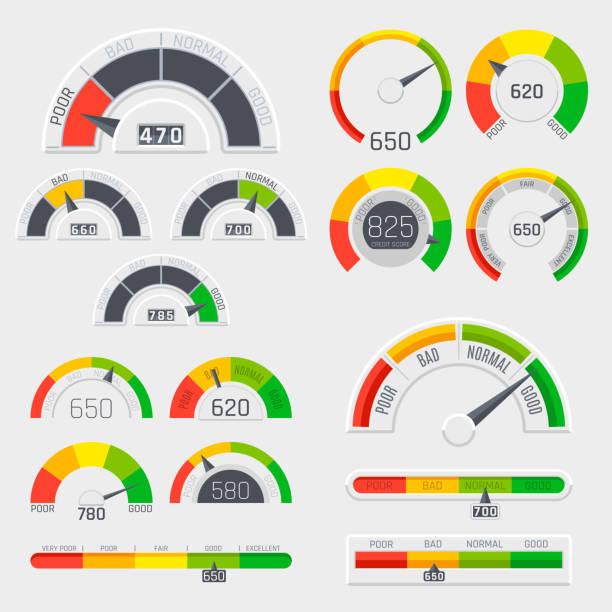 kredit-score indikatoren mit farbstufen von armen zu gute. messgeräte mit mess-skala-vektor-set - nummernscheibe stock-grafiken, -clipart, -cartoons und -symbole