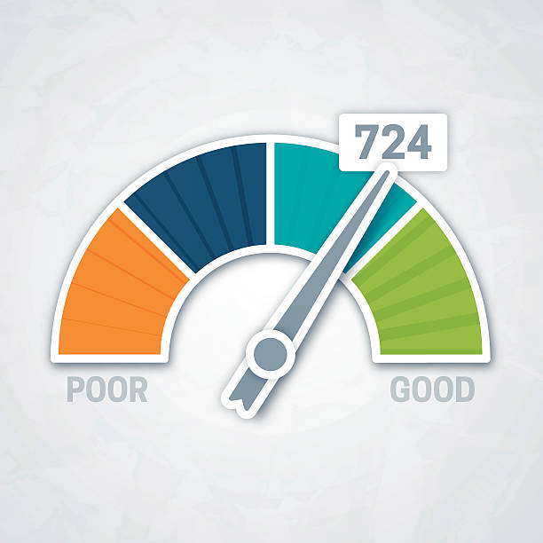 credit score or quality gauge - credit score stock illustrations, clip art, cartoons, & icons