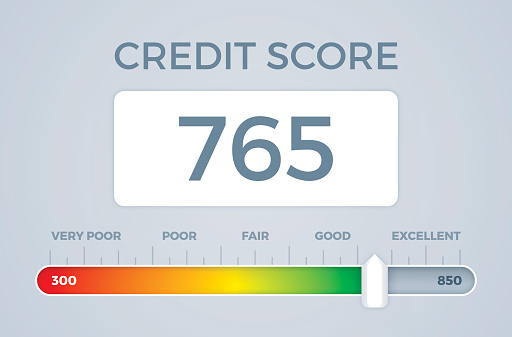 Credit score and credit rating slider concept. EPS 10 file. Transparency effects used on highlight elements.
