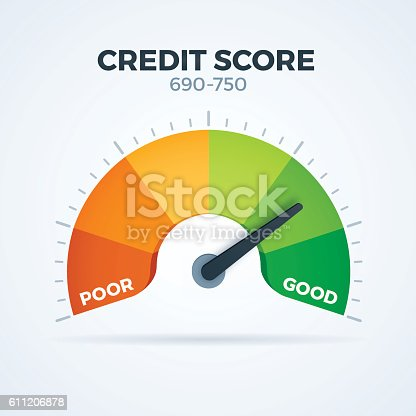 Credit score rating financial gauge. EPS 10 file. Transparency effects used on highlight elements.