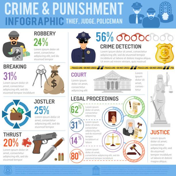 verbrechen und bestrafung infografiken - geldstrafe stock-grafiken, -clipart, -cartoons und -symbole