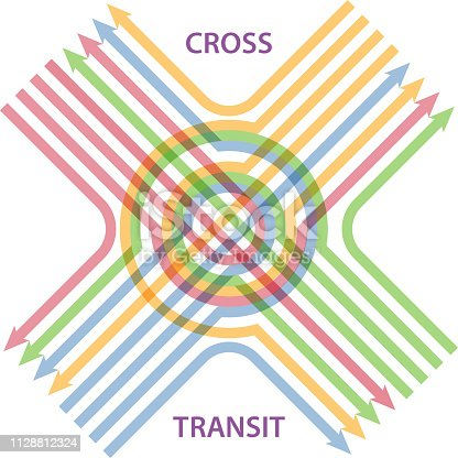 Colorful Cross transit arrows.