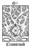 Crossbone. Tarot card from vector Lenormand Gothic Mysteries oracle deck.
