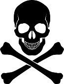 Crossbones and skull