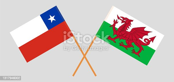 istock Crossed flags of Chile and Wales. Official colors. Correct proportion 1317946002