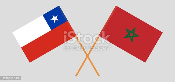 istock Crossed flags of Morocco and Chile 1292357980