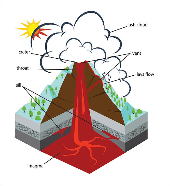 Royalty Free Volcano Lava Clip Art, Vector Images ...