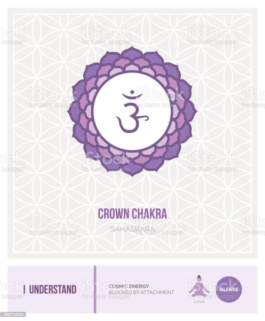 Crown Chakra Sahasrara Stock Illustration - Download Image Now