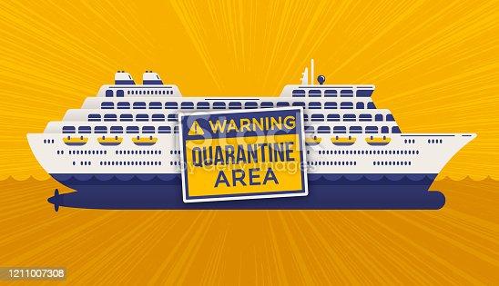 istock Cruise Ship Quarantine 1211007308