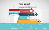 Vector illustration of Cruise Ship Stat Infographic design element.