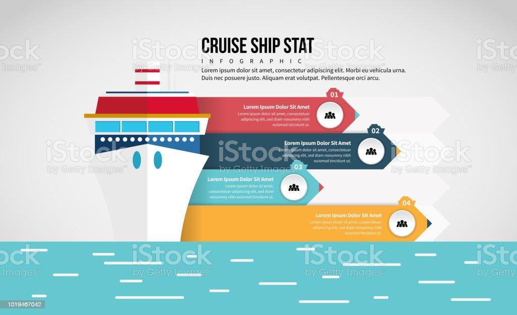 Cruise Ship Stat Infographic - illustrazione arte vettoriale