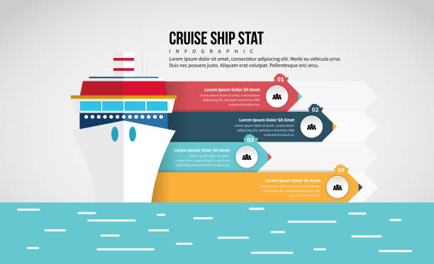 Cruise Ship Stat Infographic Vector illustration of Cruise Ship Stat Infographic design element. cruise vacation stock illustrations