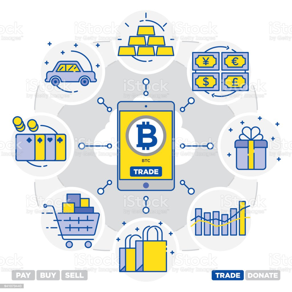 cryptocurrency app to buy and sell