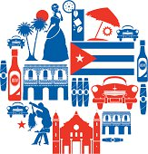 A set of Cuban themed icons.  See below for more travel images and other city and country icon sets. If you can't see a set you require, message me I take requests!