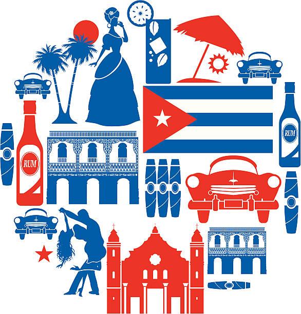 Cuba icon Set vector art illustration