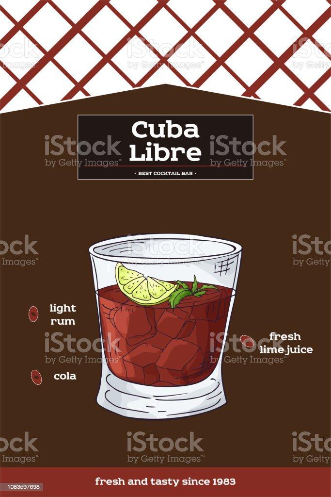 キューバ リブレ レシピ