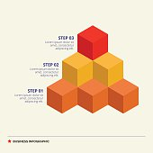 Cube diagram template with three steps, titles and sample text, multicolored version