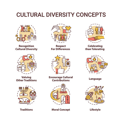 Cultural diversity concept icons set. Respect for different nationality. Multi ethnic equality in group idea thin line RGB color illustrations. Vector isolated outline drawings. Editable stroke