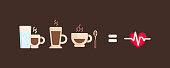 Cup of espresso, latte, instant coffee glass cup. Infographics concept. Set of cartoon coffee cups of drinks and cardiogram with a heart. The effect of cofenin on human health.