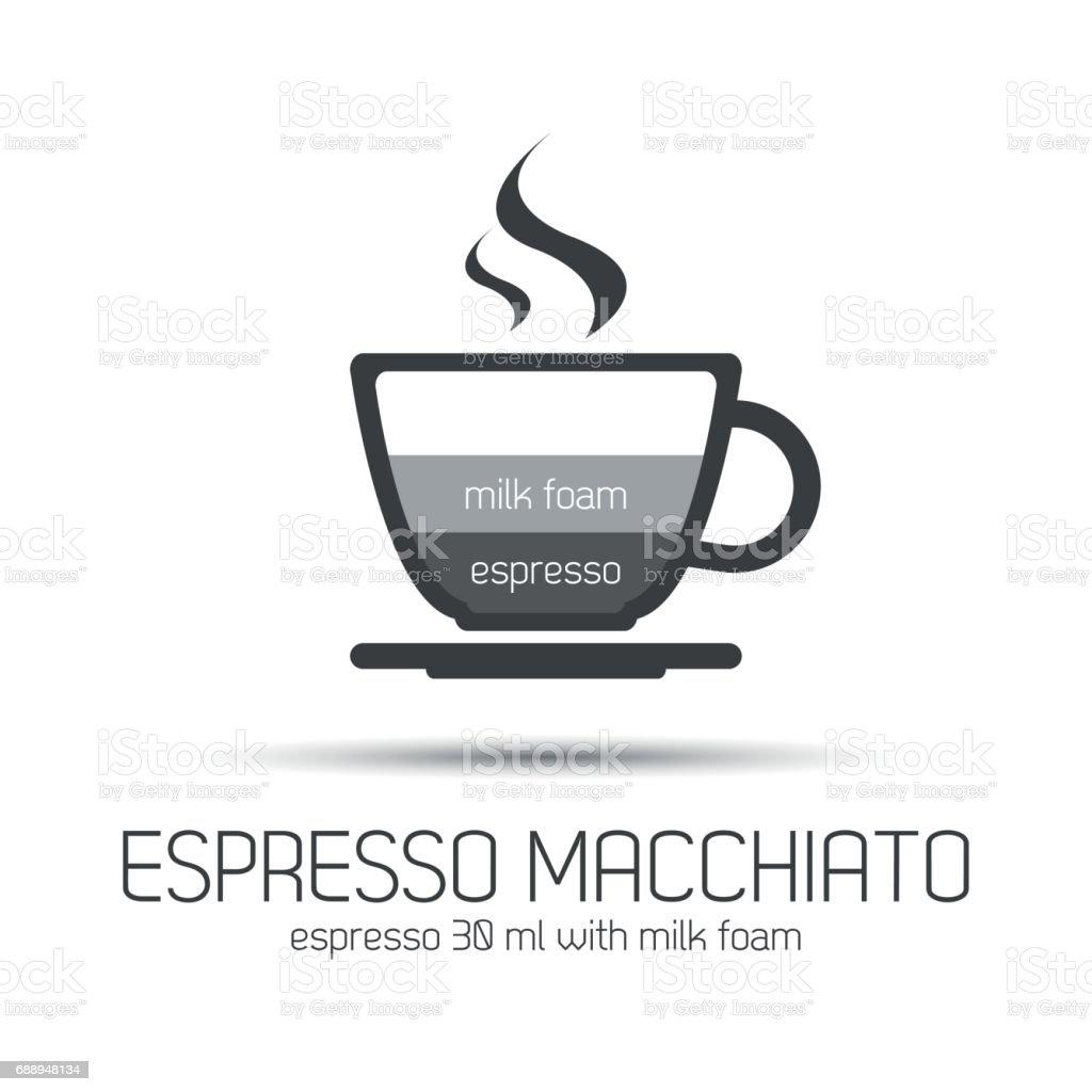 Cup of espresso macchiato, simple vector icons vector art illustration