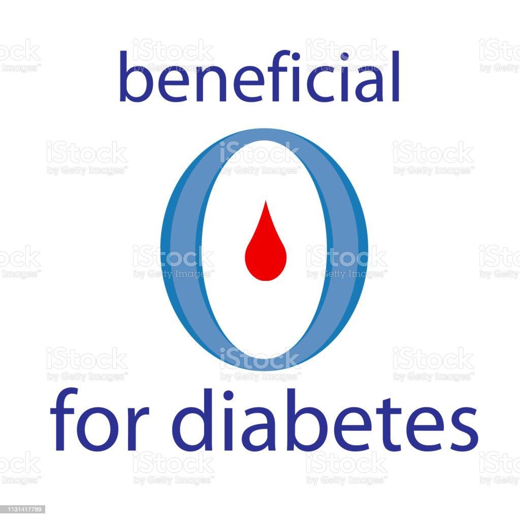 Paga más signos de diabetes