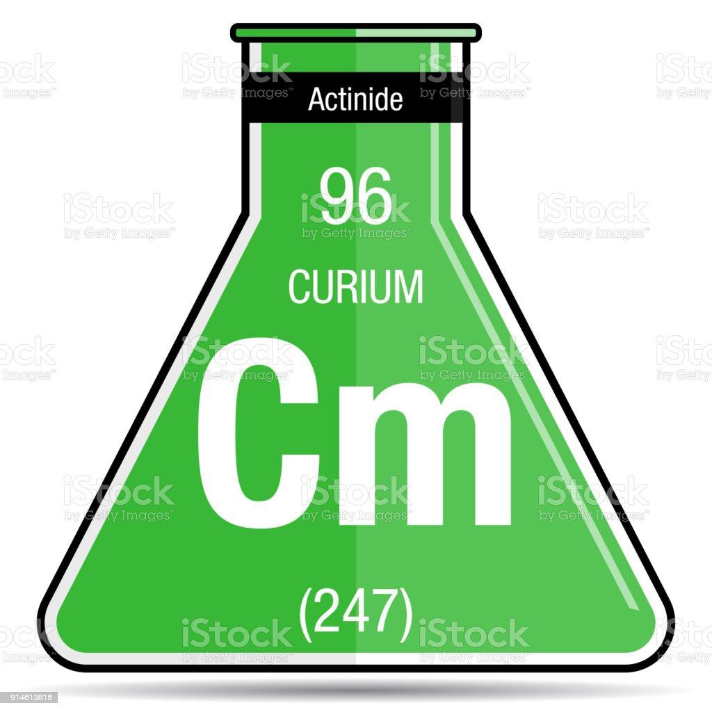Curium symbol on chemical flask element number 96 of the periodic curium symbol on chemical flask element number 96 of the periodic table of the elements urtaz Images
