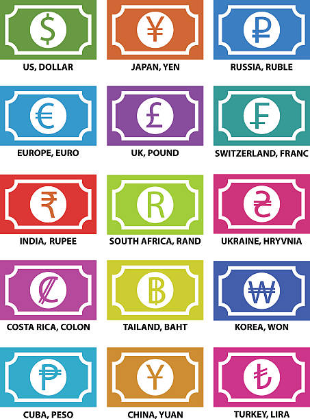 Currency symbols Currency symbols of the world with global colours. chinese yuan note stock illustrations