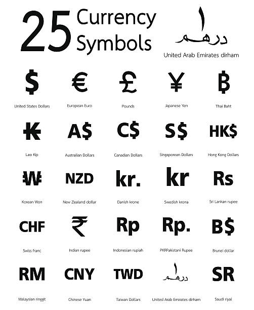 currency symbols 25 currency symbols, countries and their name around the world vector in eps10 taiwanese currency stock illustrations