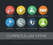 Curriculum Vitae keywords with icons