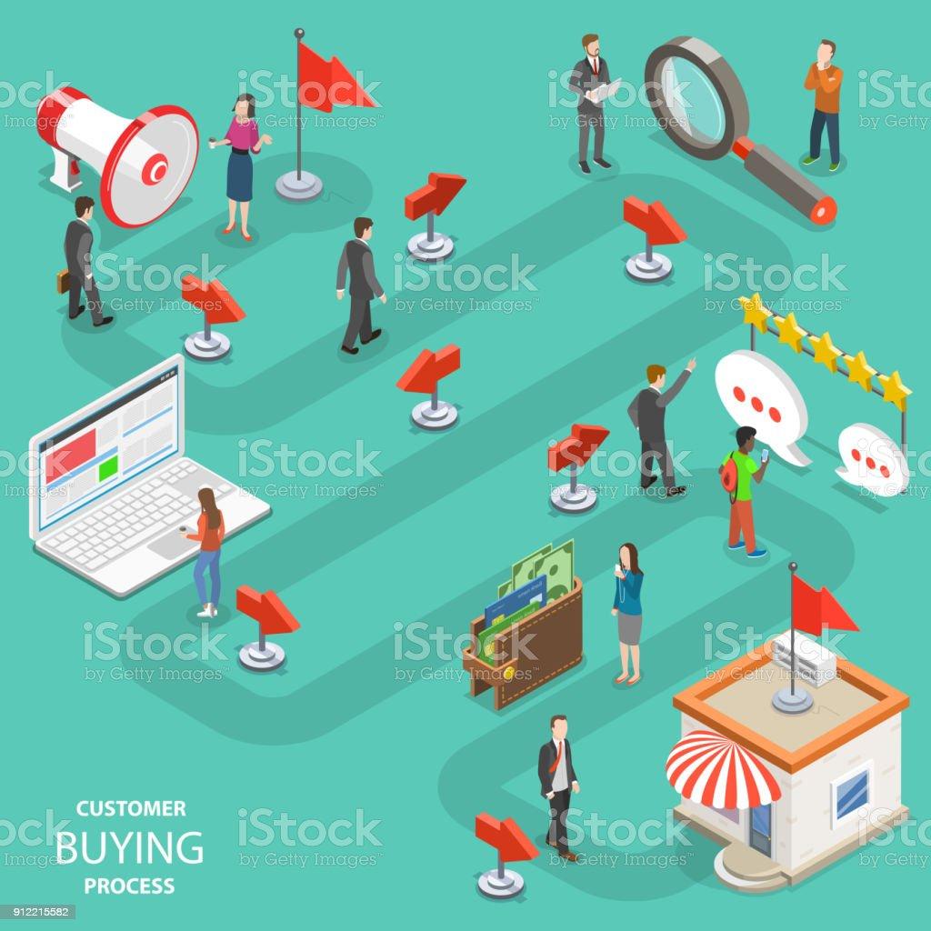 Customer buying process flat isometric vector.