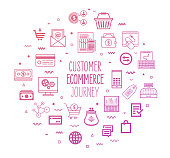 Customer Ecommerce Journey Outline Style Infographic Design