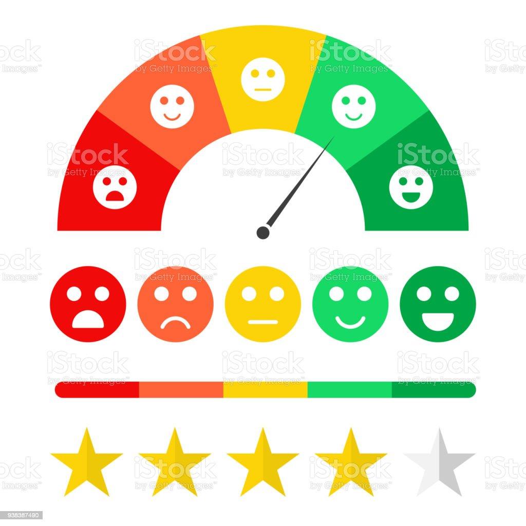 Concept de commentaires client. Échelle d'émoticône et la satisfaction de la cote. Sondage pour les clients, notation système concept, des étoiles, des émoticônes dans l'état d'esprit différent - Illustration vectorielle