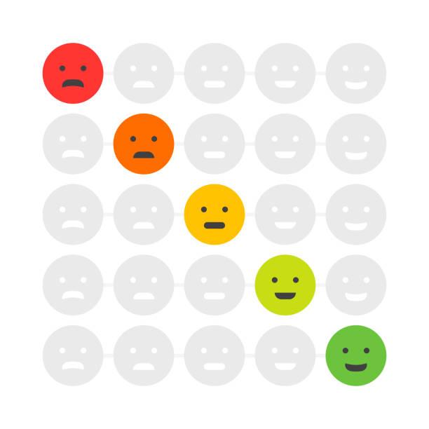 kunden feedback emoticon. rang oder maß an kundenzufriedenheit. überprüfen sie in form von emotionen, smileys, emoji. benutzererfahrung. vektor-illustration - smileys zum kopieren stock-grafiken, -clipart, -cartoons und -symbole