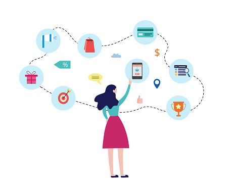 Customer journey a woman making choice online, flat vector illustration isolated.