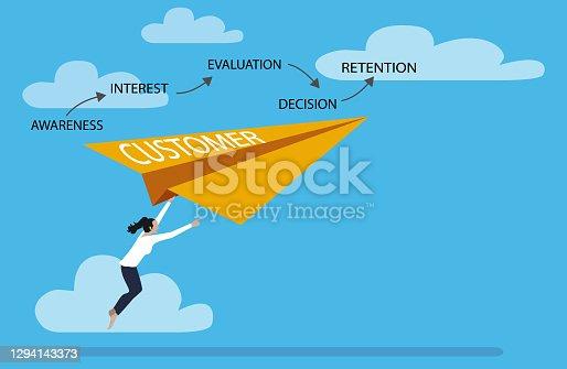 istock Customer journey concept. 1294143373