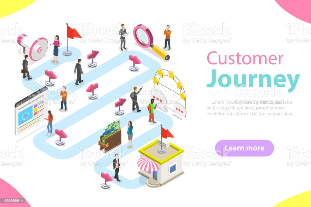 Customer journey flat isometric vector.