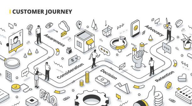 customer journey isometrische gliederung illustration - konsum stock-grafiken, -clipart, -cartoons und -symbole