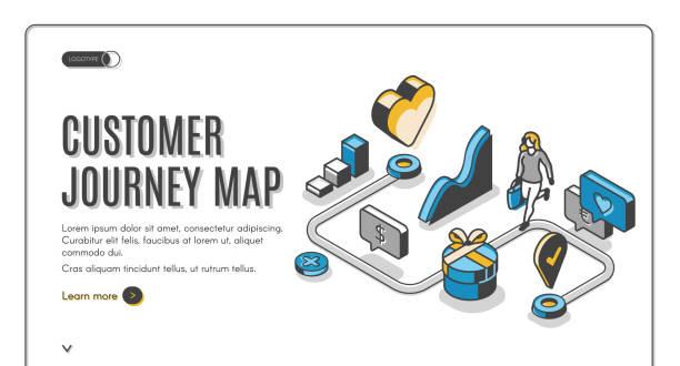 Customer journey map isometric banner. purchasing vector art illustration