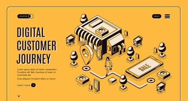 Customer journey map isometric landing page banner vector art illustration